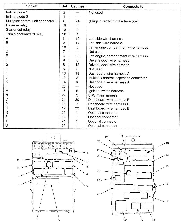 acura tl wiring diagram fuse panel v2 1 2001 acura tl (2001) wiring diagrams fuse panel carknowledge