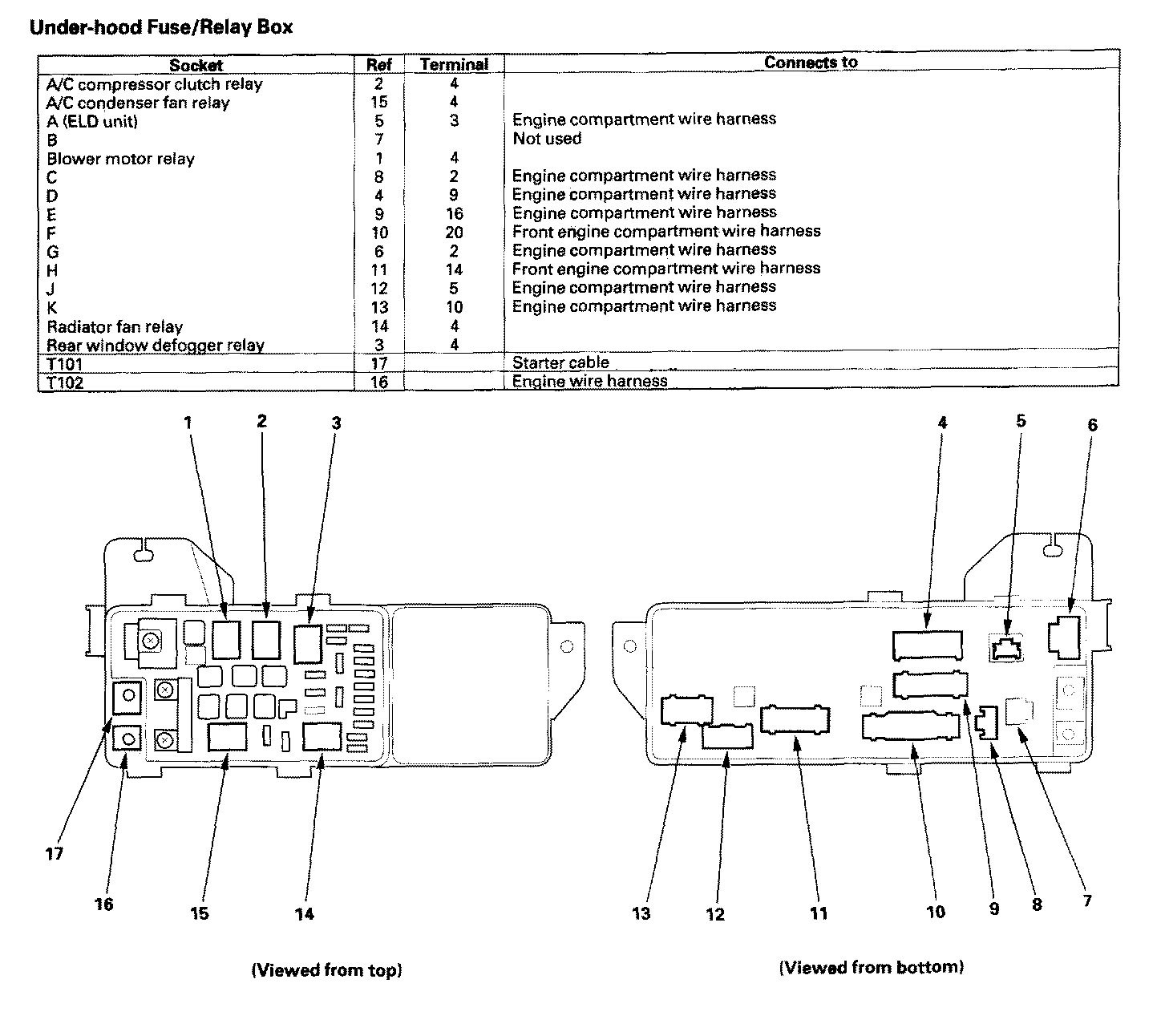 2006 Acura Tl Fuse Panel Diagram Wiring Diagrams 2004 Box Carknowledge Circuit Board