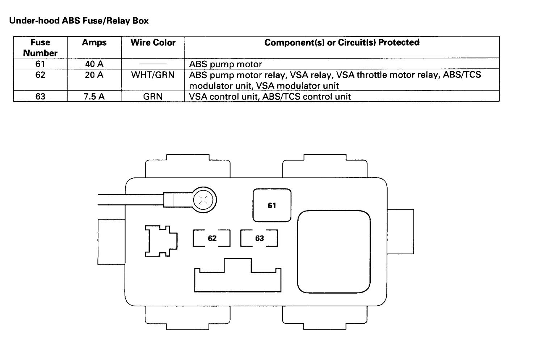 Acura Tl 2002 Wiring Diagrams Fuse Panel Carknowledge Car Box Diagram Part 4