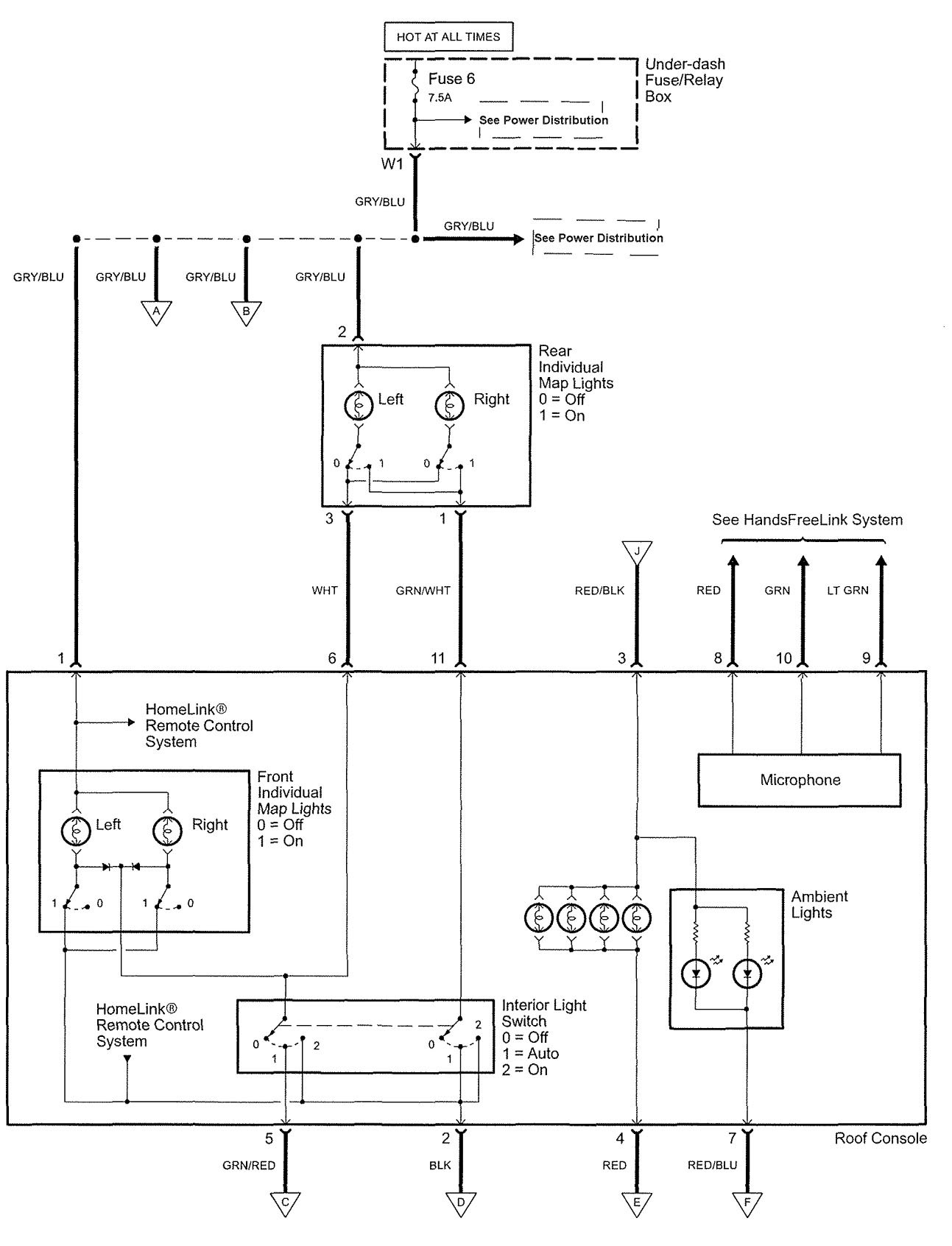 2007 Acura Tl Electrical Diagram Manual Of Wiring Fuse Box In Addition 2005 Detailed Schematic Diagrams Rh 4rmotorsports Com Radio