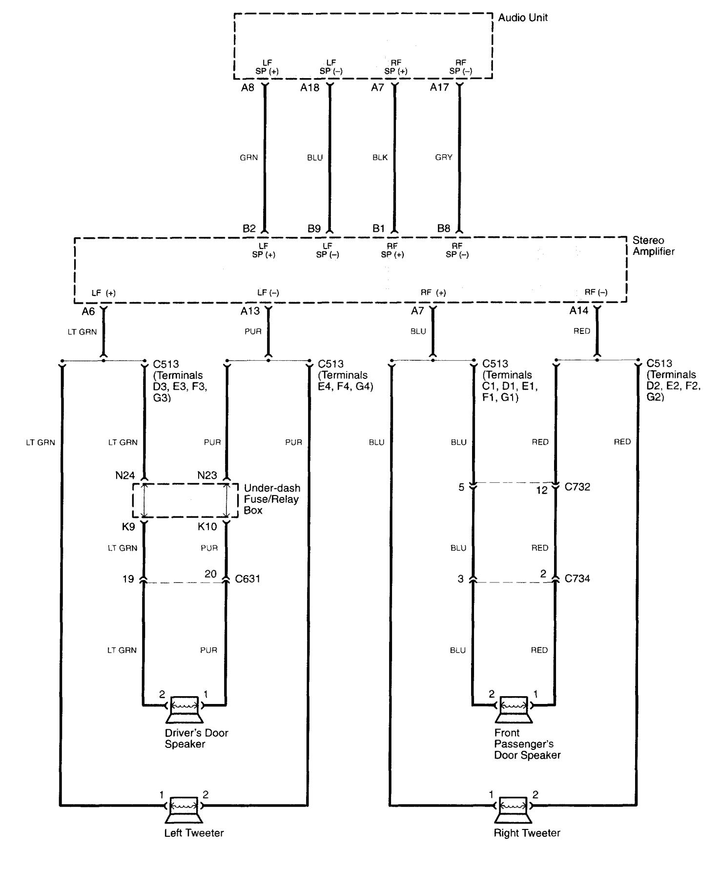 Wiring Diagrams 2004 Acura Tl 3 2l Electrical 03 Cl Diagram 2003 Onstar System Carknowledge 2001 Xl1200