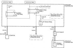 Acura TL - wiring diagram - power distribution (part 15)