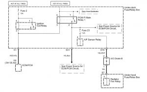Acura TL - wiring diagram - power distribution (part 8)