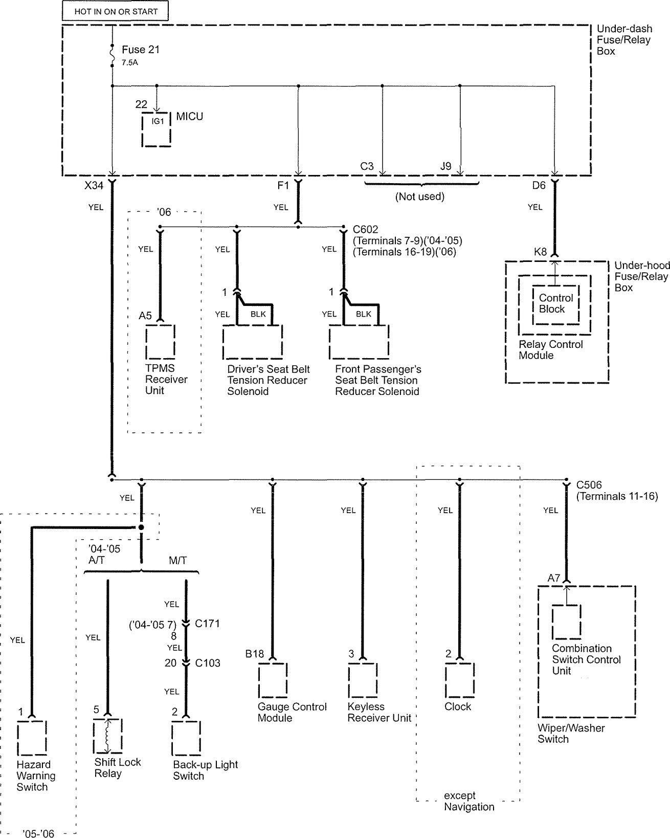 Acura TL (2005) - wiring diagrams - power distribution - Carknowledge.infoCarknowledge.info