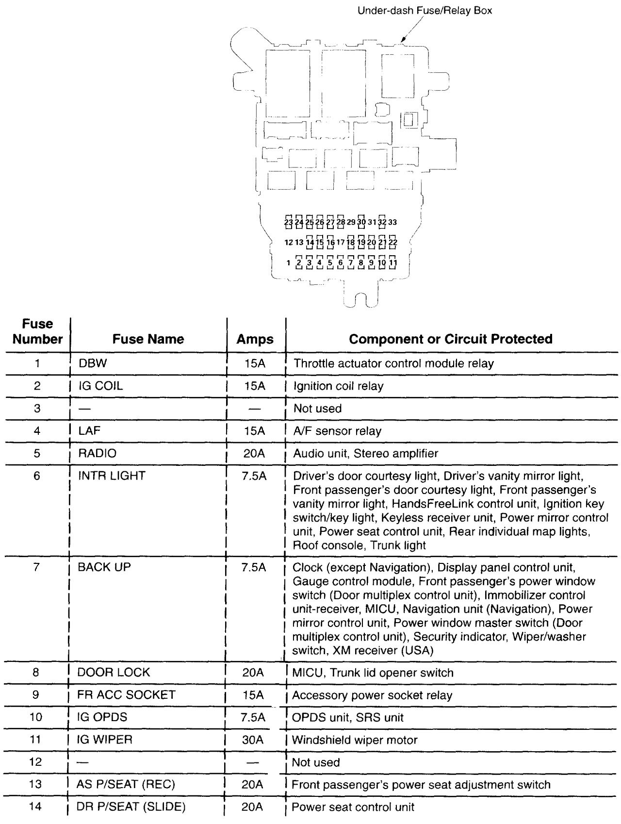 Acura TL (2003 - 2004) - wiring diagrams - relay - Carknowledge.info | 1998 Acura 3 2 Tl Wiring Schematic |  | Carknowledge.info