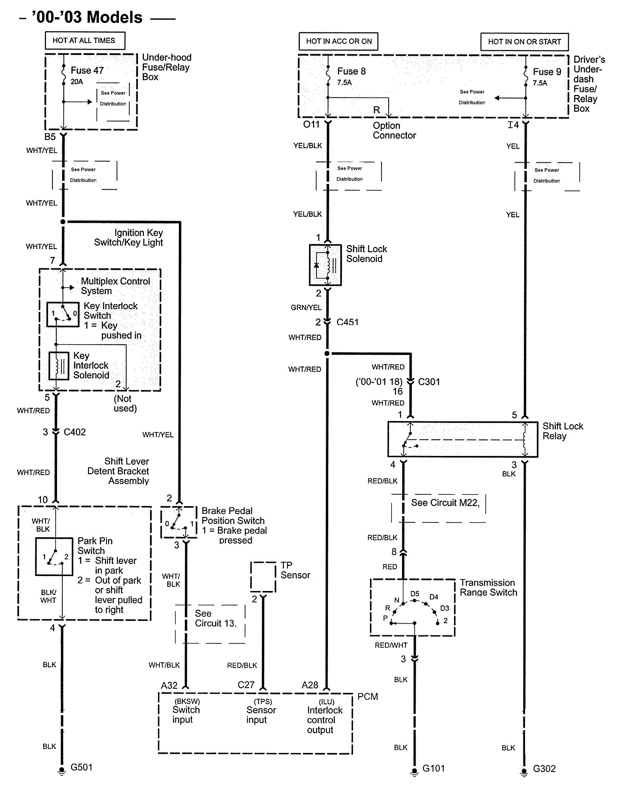 Acura Tl  2003  - Wiring Diagrams