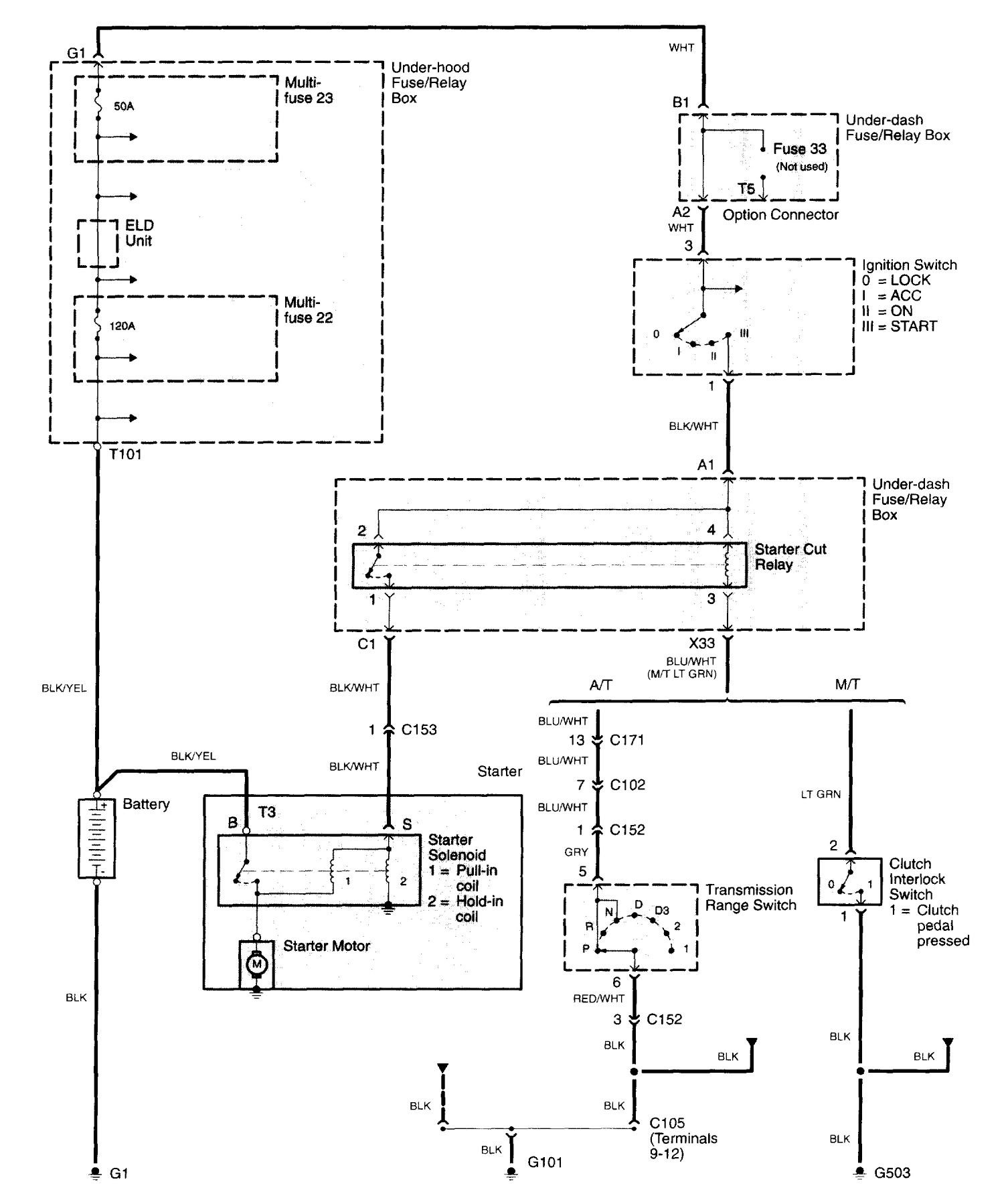 Acura Tl  2003 - 2005  - Wiring Diagrams - Starting