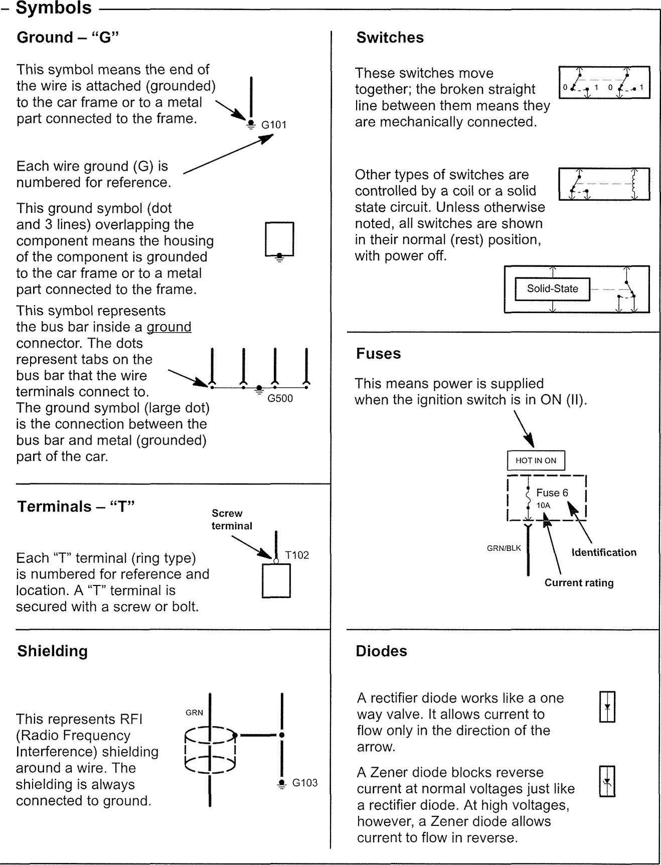 Acura Tl 2005 2007 Wiring Diagrams Symbol Id Carknowledge For Ground On Diagram Part 3