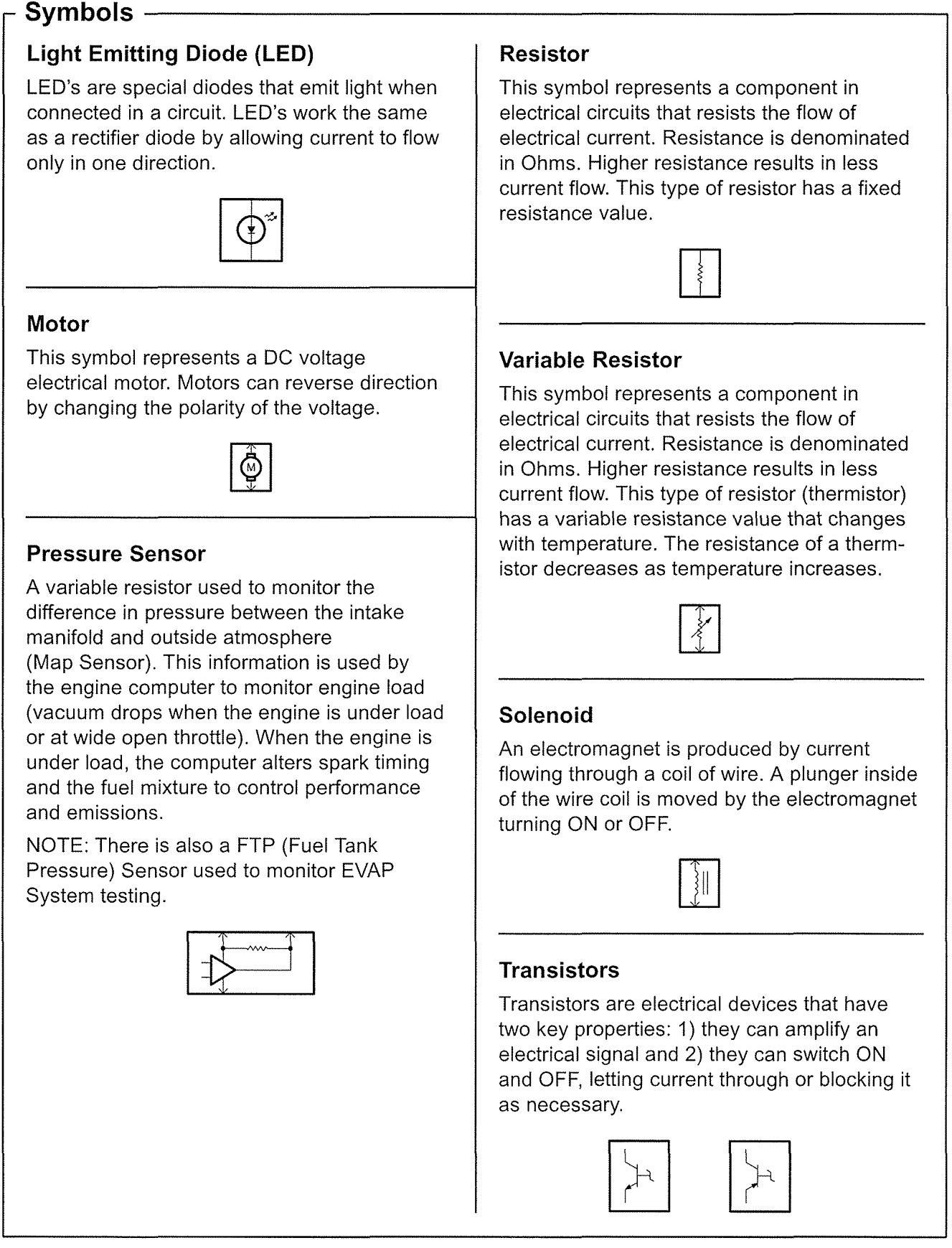 Acura Tl 2005 2007 Wiring Diagrams Symbol Id Carknowledge Map Sensor Wire Diagram 4 Part