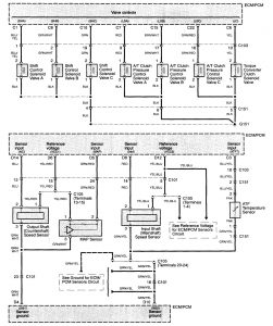 Acura TL (2006) - wiring diagrams - transmission controls -  Carknowledge.info | Acura Tl 2006 Wiring Diagram |  | Carknowledge.info