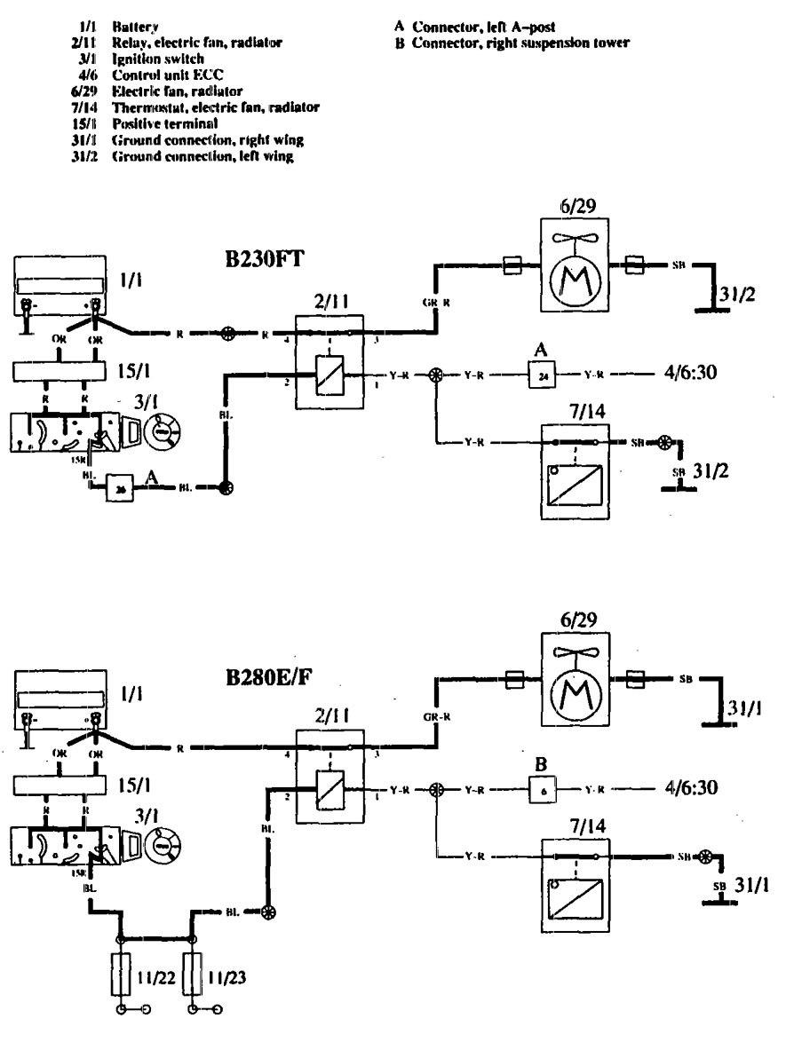 1991 Vw Cabriolet Fuse Diagram Enthusiast Wiring Diagrams 1992 Geo Storm Odicis