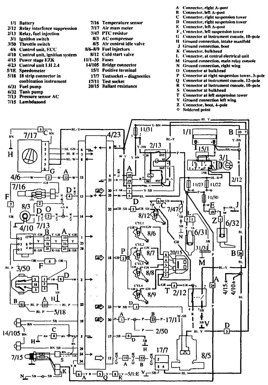 95 Volvo 940 Wiring Diagram Schematic 2019 Thermador Mbes Microwave Radio Fuel Pump