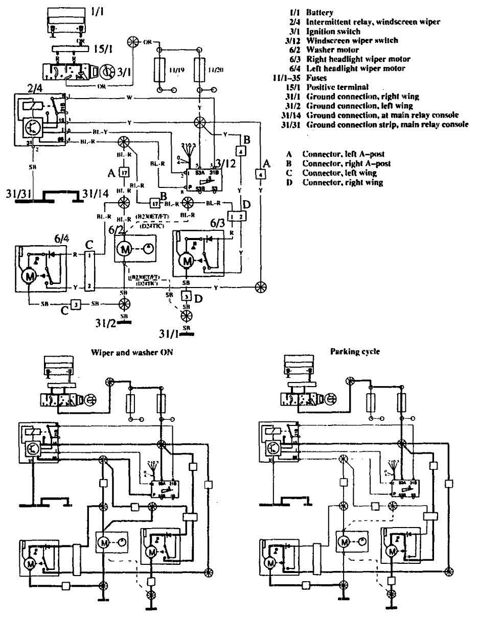 Volvo 760 Wiring Diagram Start Building A S80 Ignition 1990 Diagrams Headlamps Carknowledge Rh Info Radio Semi Truck