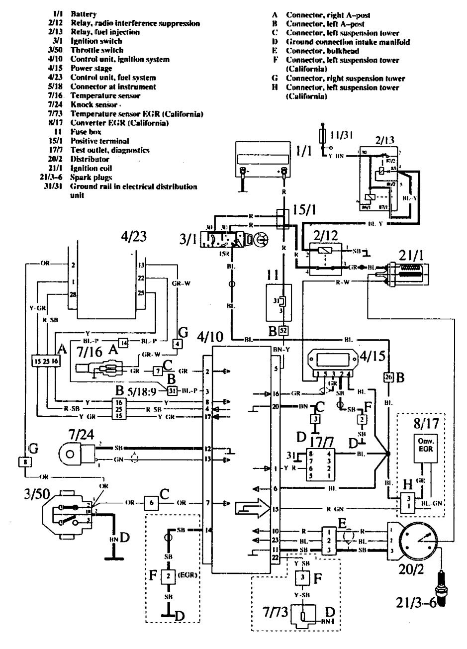 Volvo 760  1990      wiring    diagrams     ignition     CARKNOWLEDGE