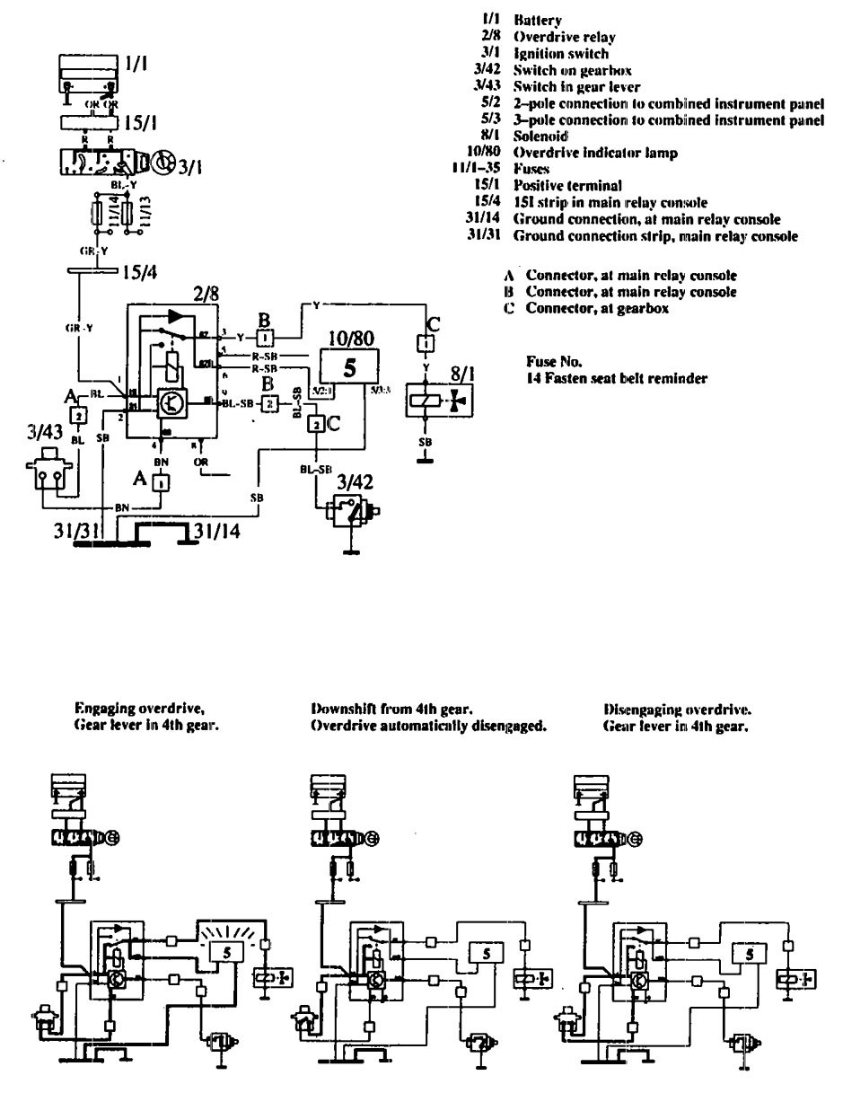 Volvo 760 Wiring Diagram Explained Diagrams Mcneilus Schematic 1990 Overdrive Controls Carknowledge
