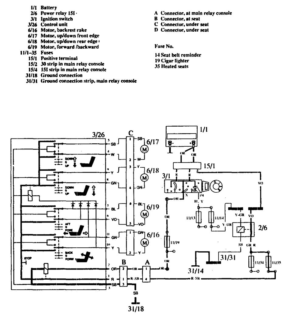 Volvo 760 Relay Diagram Trusted Schematics 1990 740 Gle Wagon Engine Wiring 1991 Diagrams Power Seats Carknowledge 940 1993 Overdrive Fuse