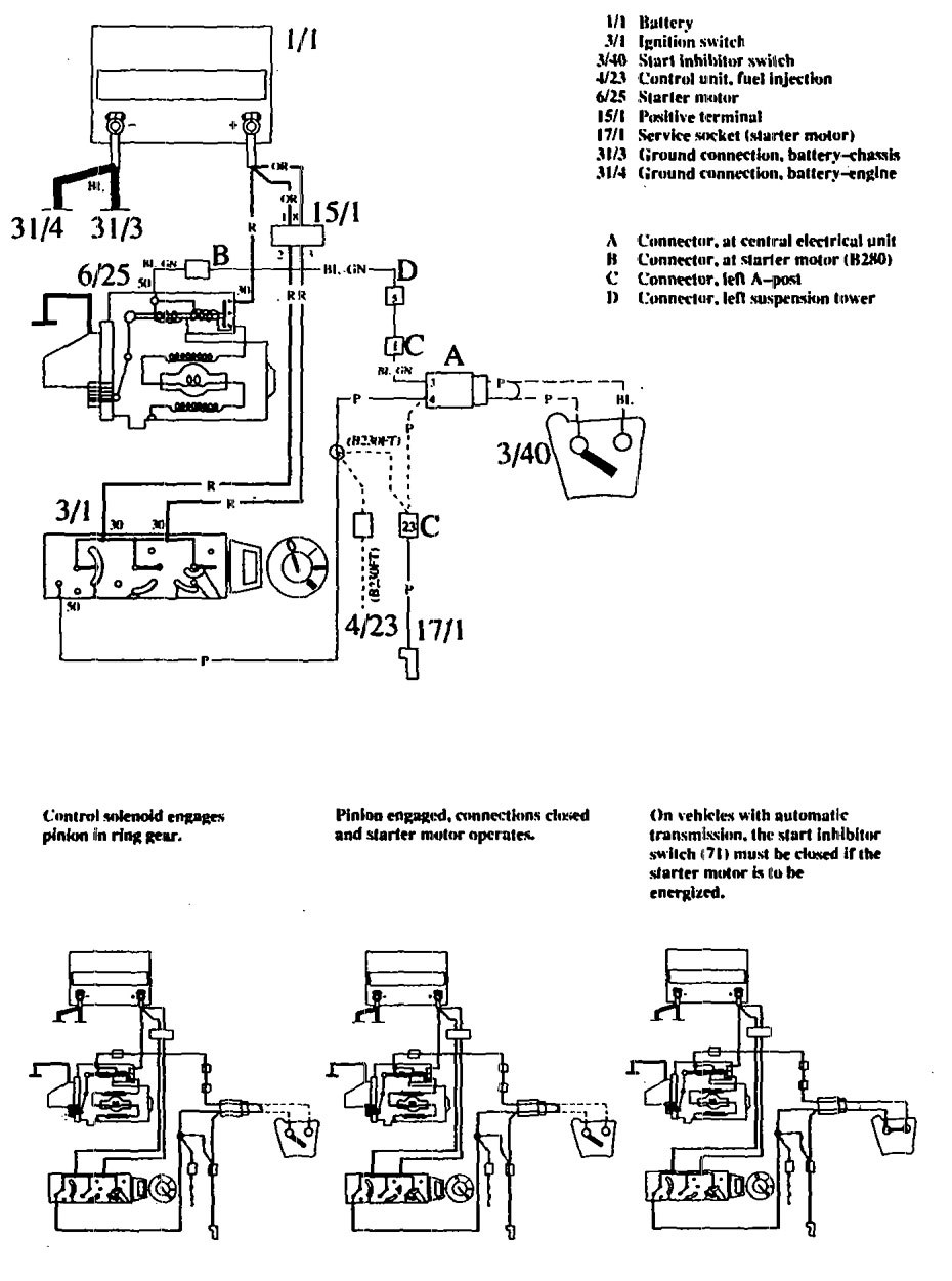 Volvo S40 Engine Diagram Schematic Diagrams S80 760 Wire Data Schema U2022 Belt