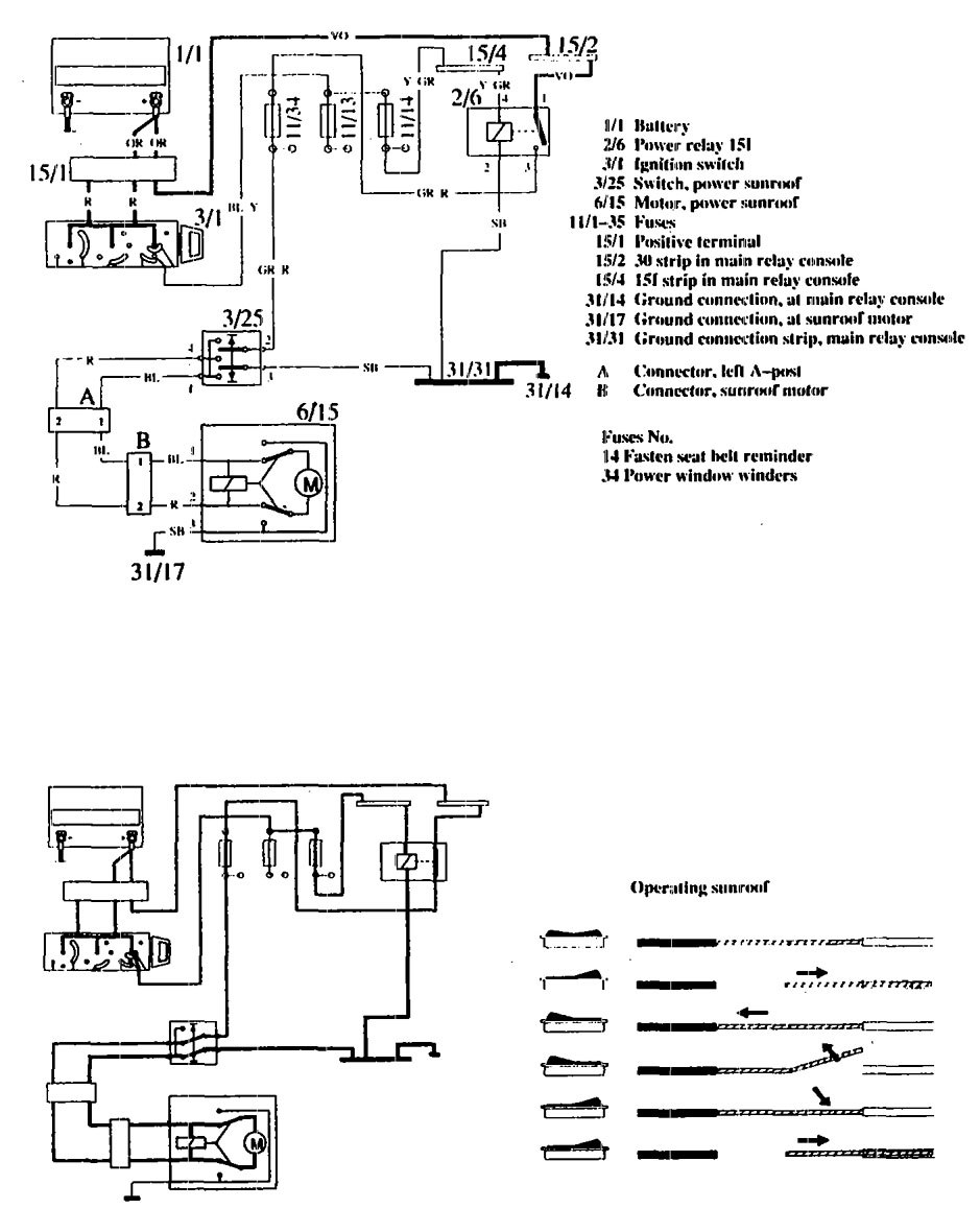 volvo 760  1990  - wiring diagrams - sun roof