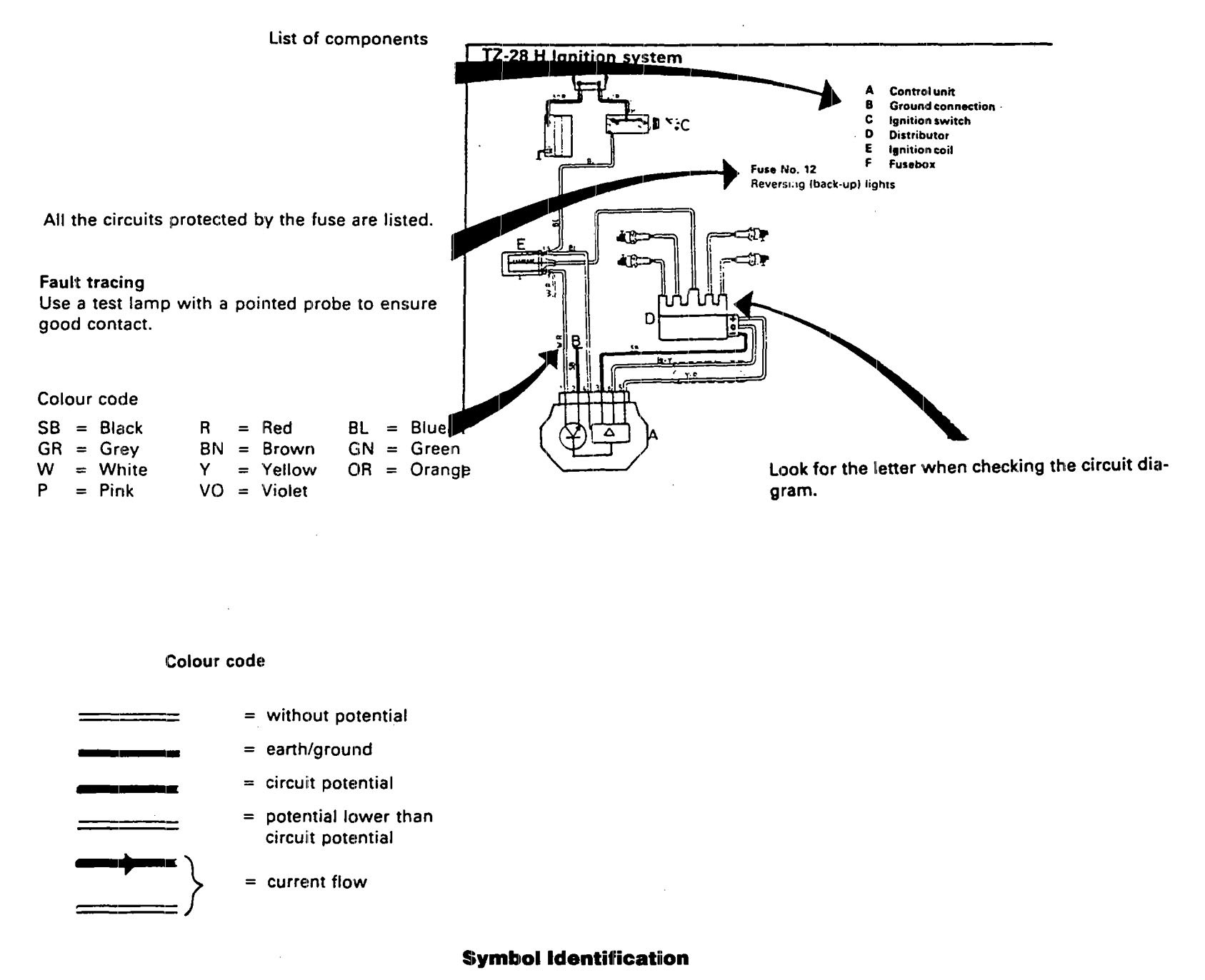 Volvo 760 (1990) - wiring diagrams - symbol ID - Carknowledge.info | Volvo 760 Wiring Diagram |  | Carknowledge.info