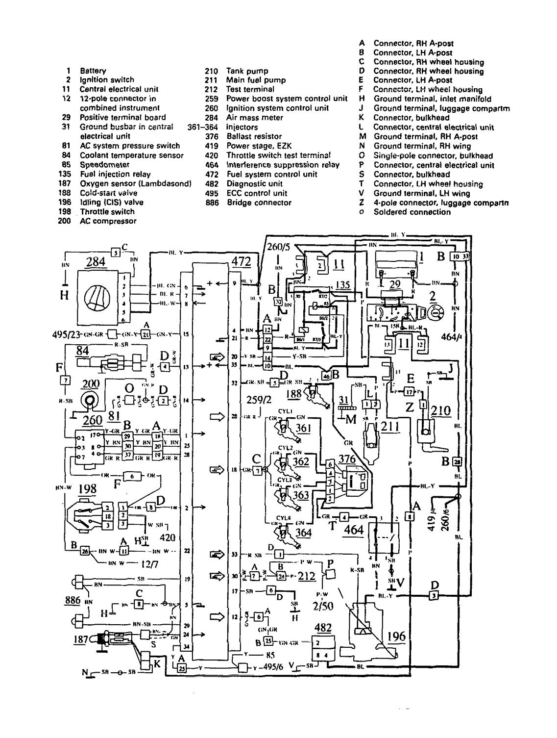 Volvo 780 1991 Wiring Diagrams Fuel Control