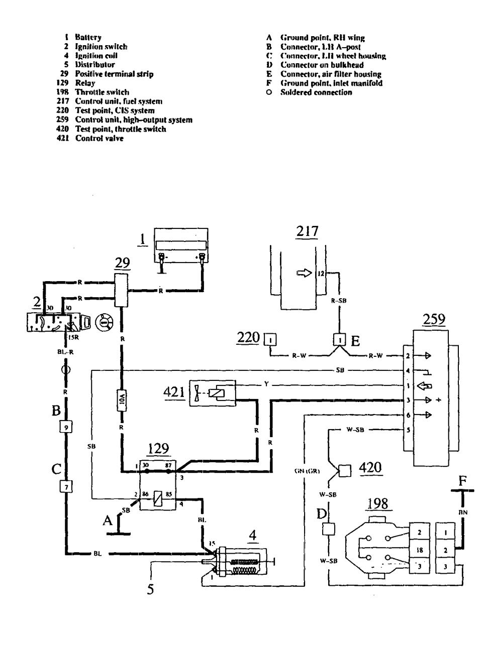 1981 Buick Regal Wiring Diagram 2001 buick lesabre radio ... on buick regal coolant leak, buick regal fuel pump, buick regal brakes, buick reatta wiring diagram, buick regal water pump, buick regal lighting, buick enclave wiring diagram, buick stereo wiring diagram, buick regal power, buick rainier wiring diagram, buick regal radiator, buick regal radio, buick regal door panel removal, buick lacrosse wiring diagram, buick regal dash lights, buick regal spark plugs, buick regal firing order, buick regal engine diagram, buick century electrical diagrams, buick regal exhaust system,