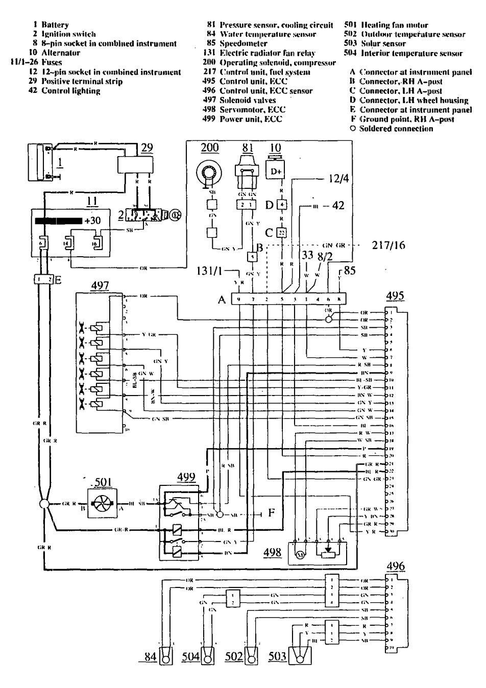Volvo 780 Wiring Diagram - Wiring Diagram picture cross-culture -  cross-culture.agriturismodisicilia.it | Volvo 780 Wiring Diagram |  | Agriturismo Sicilia