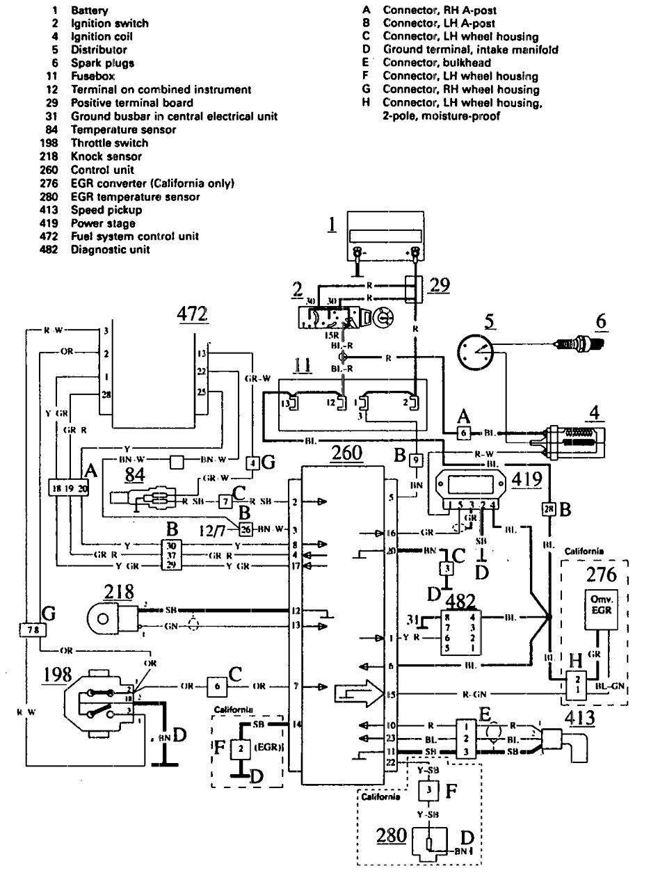 Volvo 780  1990 - 1991  - Wiring Diagrams