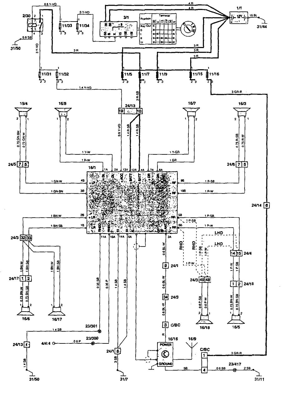 Volvo 850 Stereo Wiring Harness Schematics Diagrams Radio Diagram 1995 Audio Carknowledge 1997