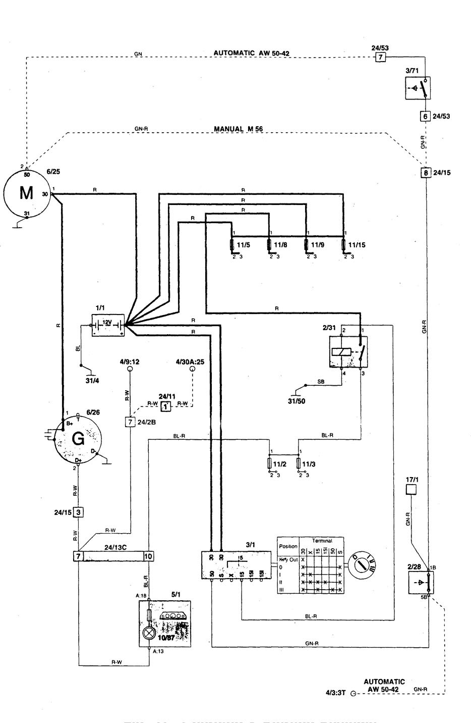 Volvo 850 1996 1997 Wiring Diagrams Charging System Diagram