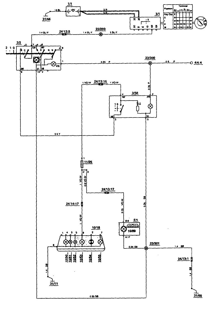 1995 Volvo 850 Wiring Diagram Trusted Diagrams Toyota Starlet Fog Lamp Online Schematic U2022
