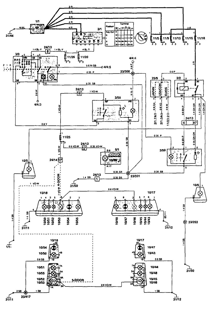 Volvo Fog Lights Wiring Diagram Library Toyota Ta A Stereo Harness Also 850 Radio 1995 Diagrams Lamps