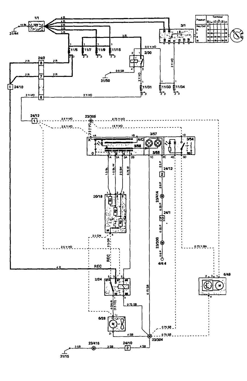 Volvo 850 (1995) - wiring diagrams - heater - CARKNOWLEDGE on mitsubishi starion wiring diagram, pontiac trans sport wiring diagram, dodge omni wiring diagram, volkswagen cabrio wiring diagram, volkswagen golf wiring diagram, porsche cayenne wiring diagram, chrysler crossfire wiring diagram, geo storm wiring diagram, honda ascot wiring diagram, mercury milan wiring diagram, saturn aura wiring diagram, chevrolet hhr wiring diagram, volvo 850 suspension, mercedes e320 wiring diagram, volvo ignition wiring diagram, bmw e90 wiring diagram, volvo 850 water pump, volvo 850 shop manual, chevrolet volt wiring diagram, volvo amazon wiring diagram,
