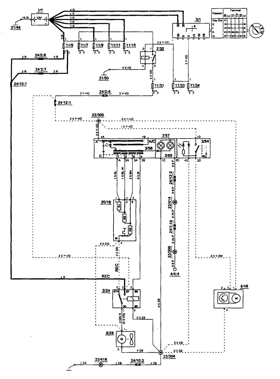 volvo 850  1995  - wiring diagrams - heater
