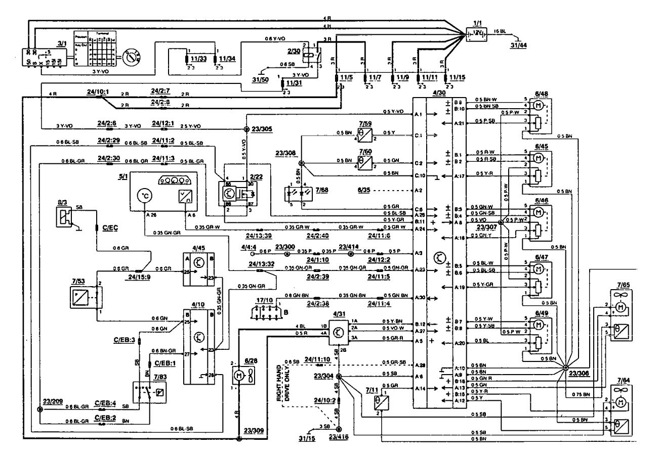 Volvo 850 (1994) - wiring diagrams - HVAC controls ... on
