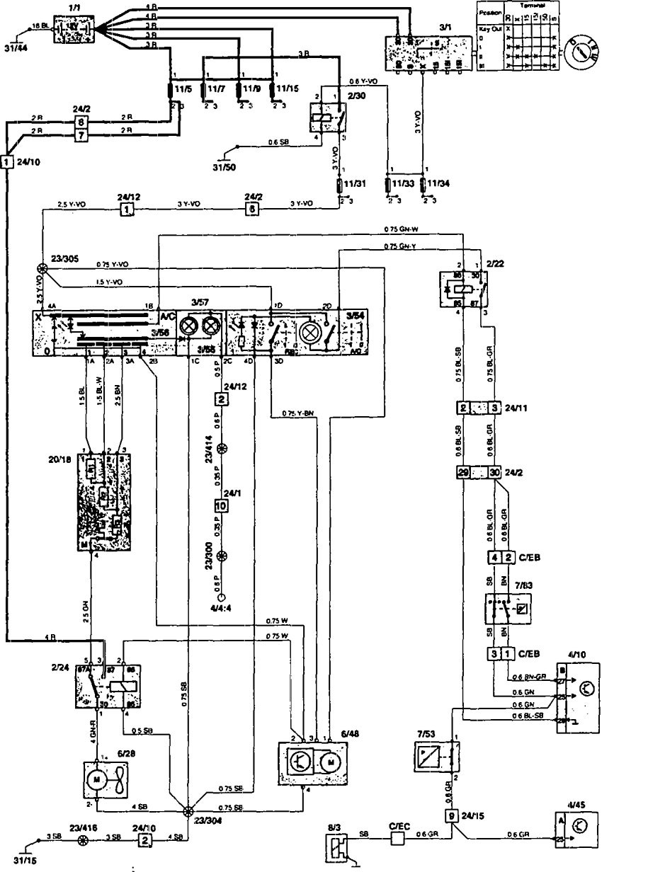Volvo  wiring diagrams hvac controls