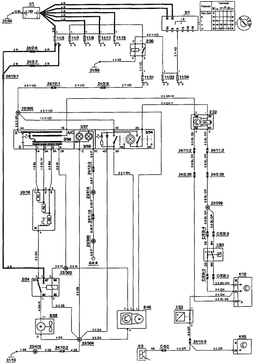 Volvo 850 (1995) – wiring diagrams – HVAC controls