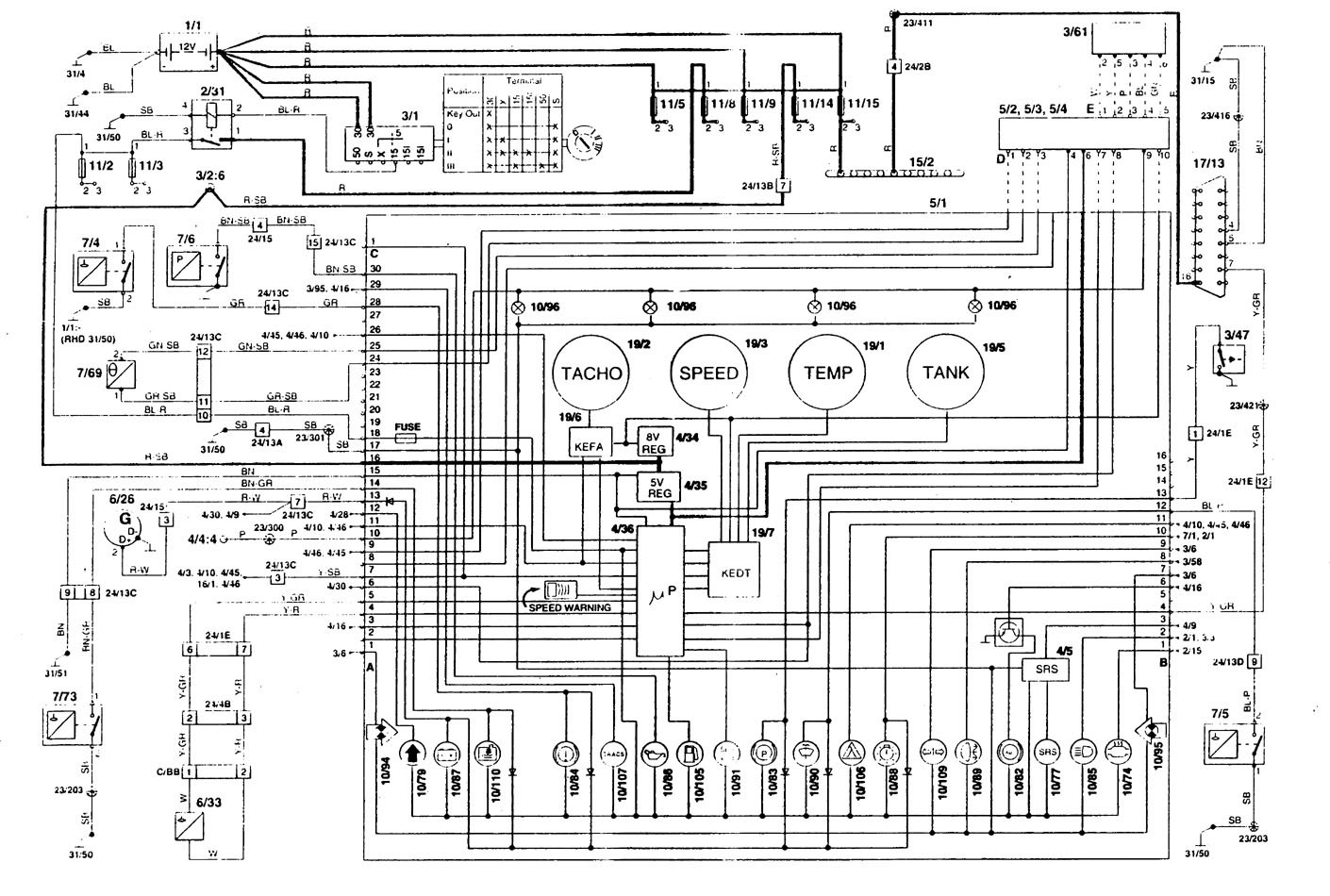 volvo 850 wiring diagram instrumentation 1 1996 volvo 850 (1996) wiring diagrams instrumentation carknowledge