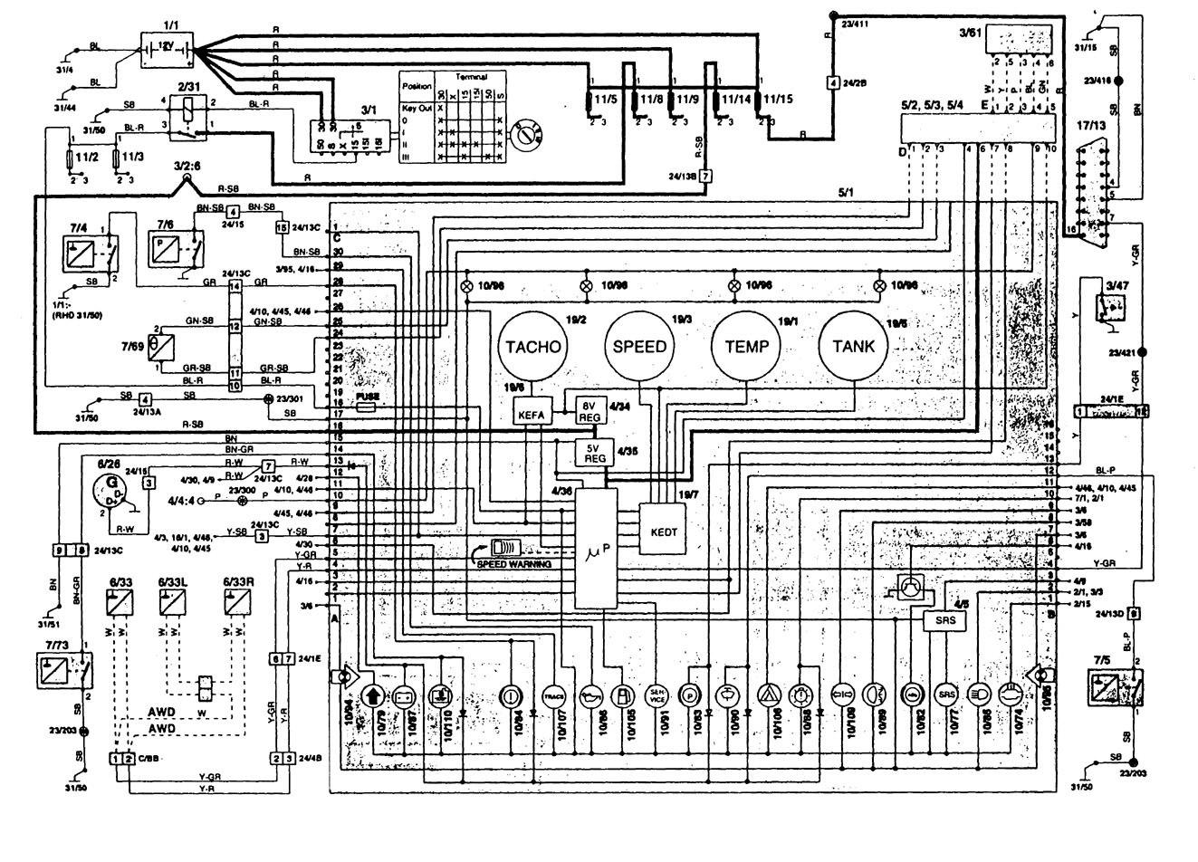1997 Volvo 850 Ac Wiring Diagram Wiring Diagram Rich Hit A Rich Hit A Lechicchedimammavale It