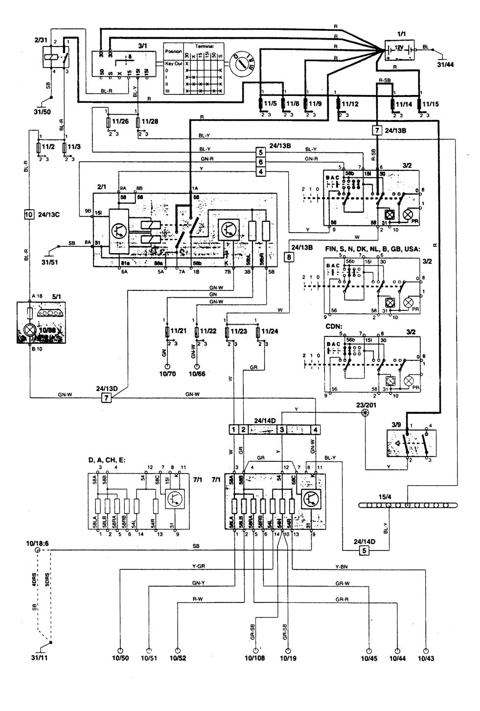 Volvo 850 1996 Seat Wiring Electrical Diagram Dodge Omni Image Engine