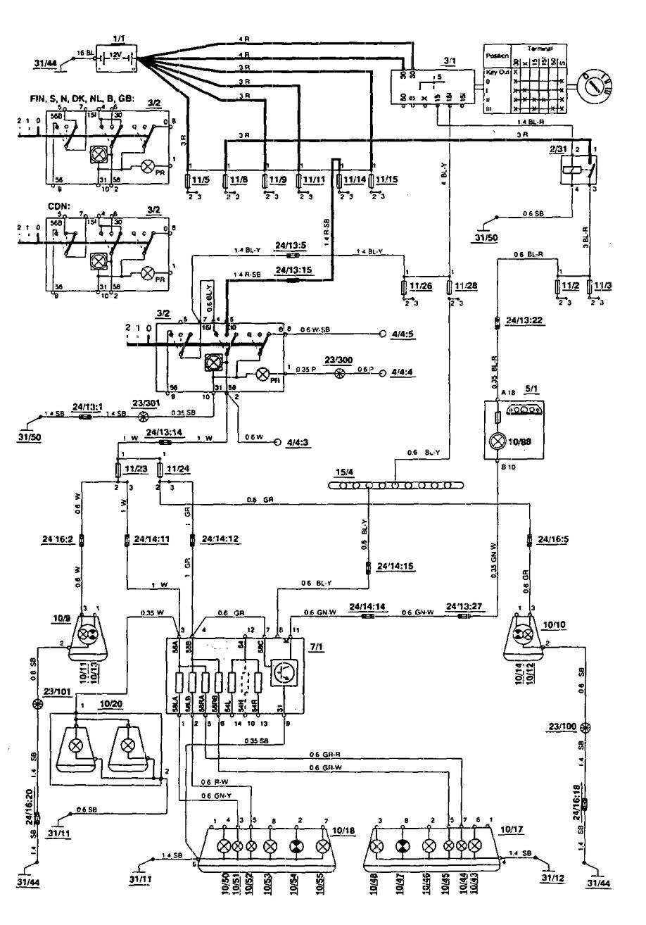 Volvo 850 (1994) – wiring diagrams – license plate lamp