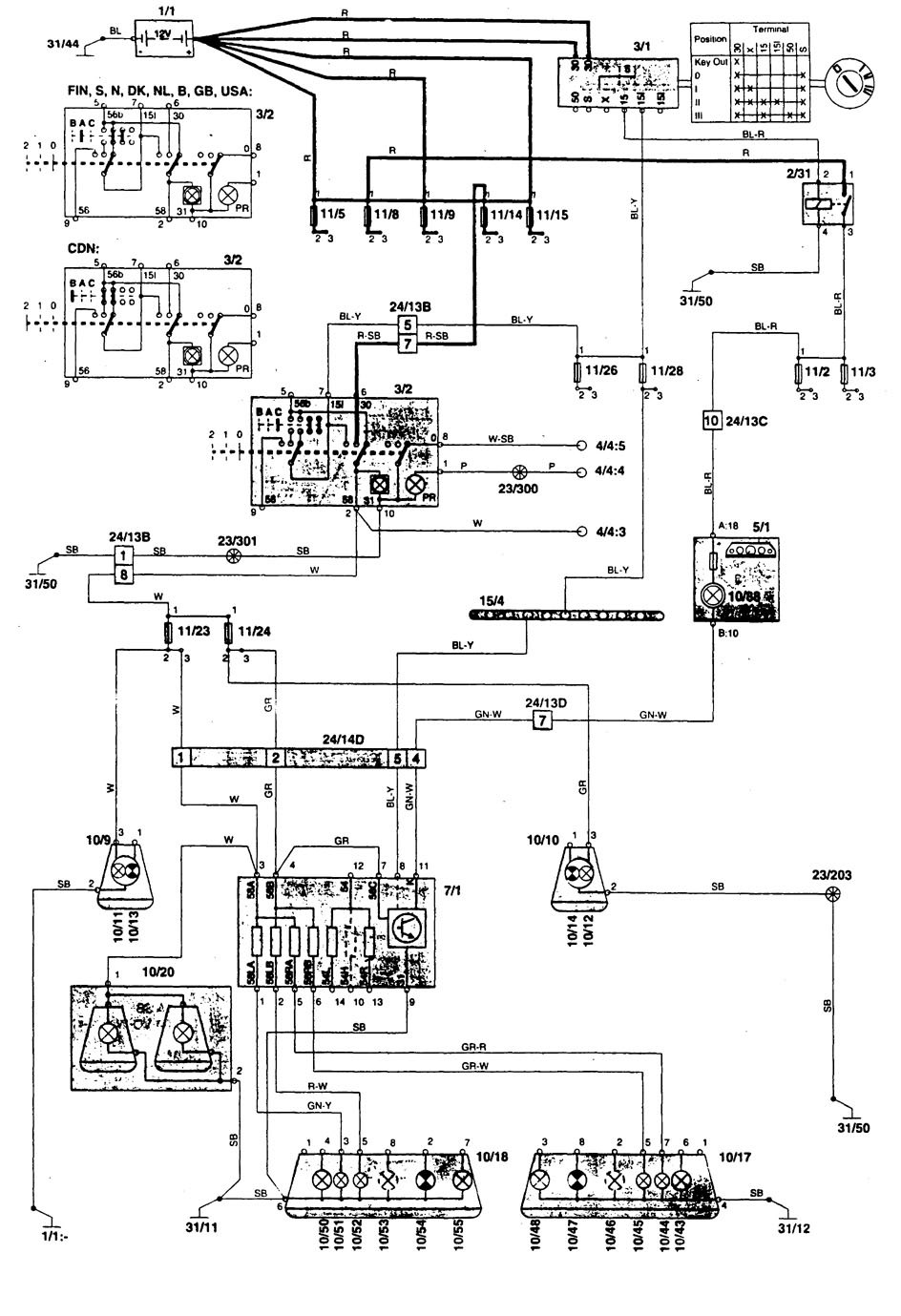 volvo 850  1996 - 1997  - wiring diagrams