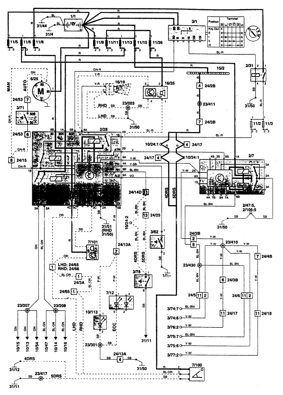 volvo 850  1996  - wiring diagrams - security  anti-theft