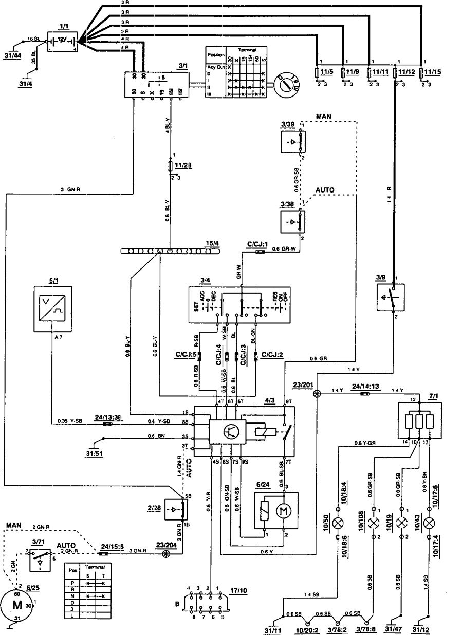 Volvo  wiring diagrams speed controls