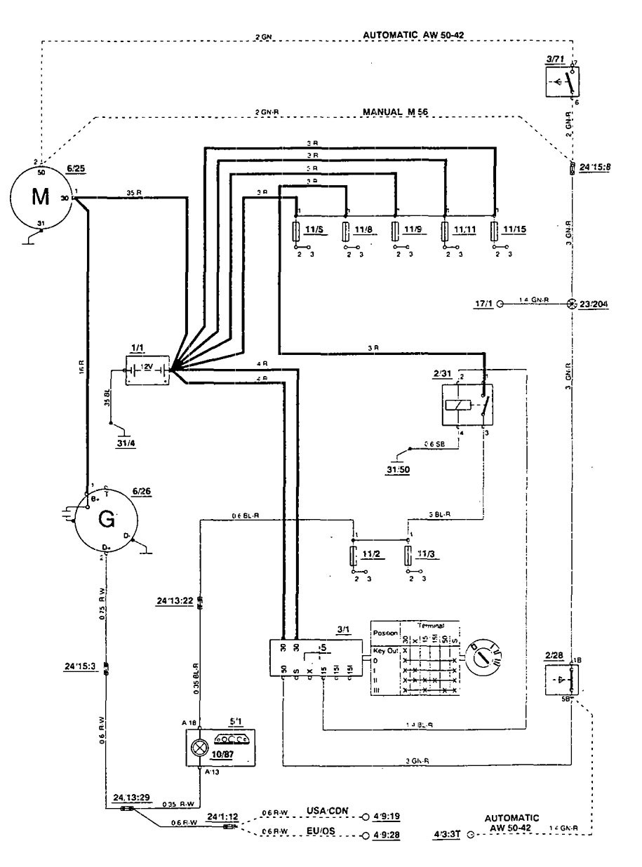 Volvo 850 Wiring Diagram Library 1994 Diagrams Starting