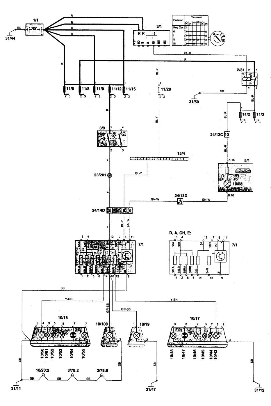 Volvo 850 1996 Wiring Diagrams Stop Lamp Carknowledge Diagram