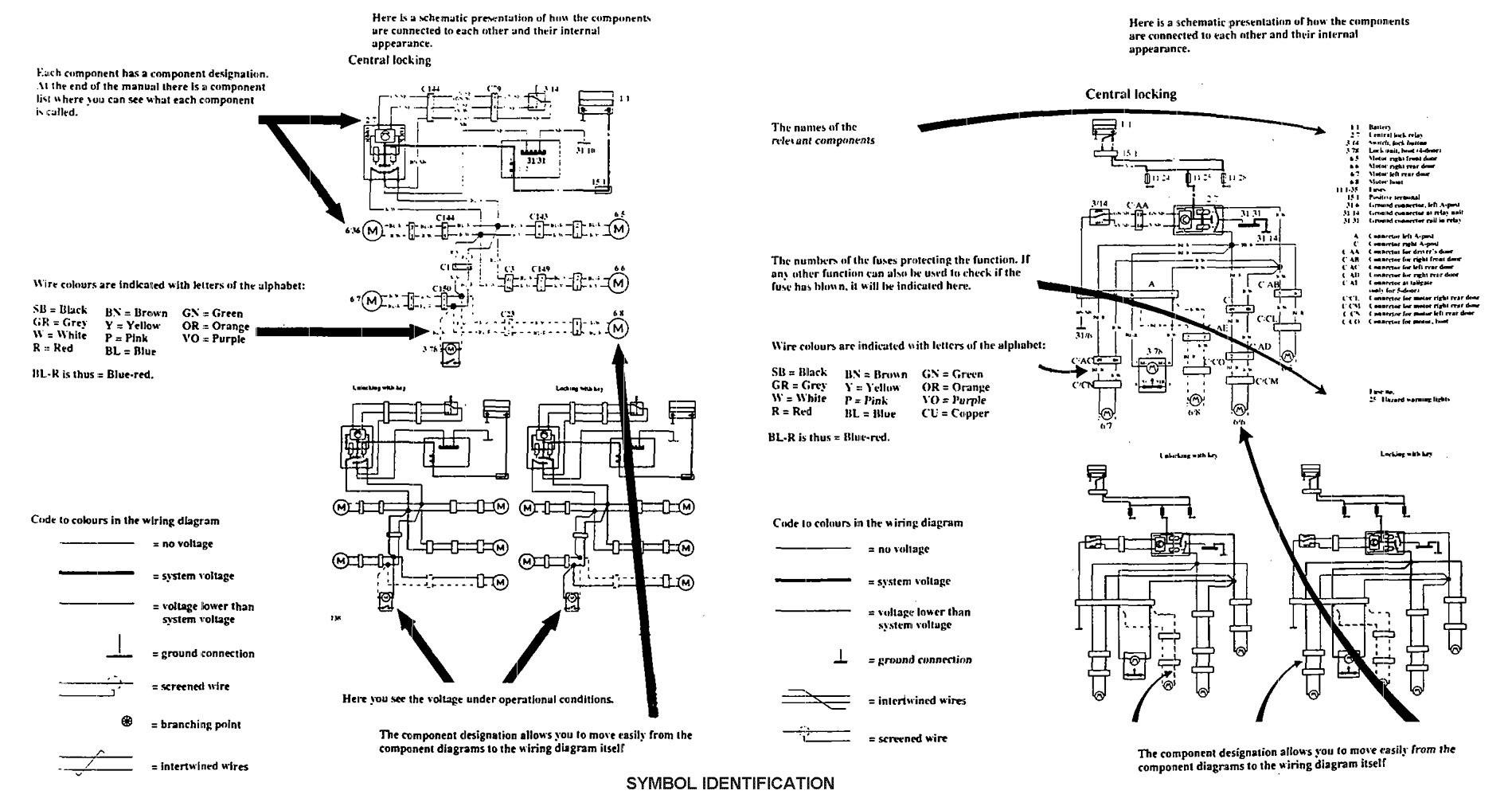 Volvo 850 1994 1996 Wiring Diagrams Symbol Id Carknowledge Diagram Symbols