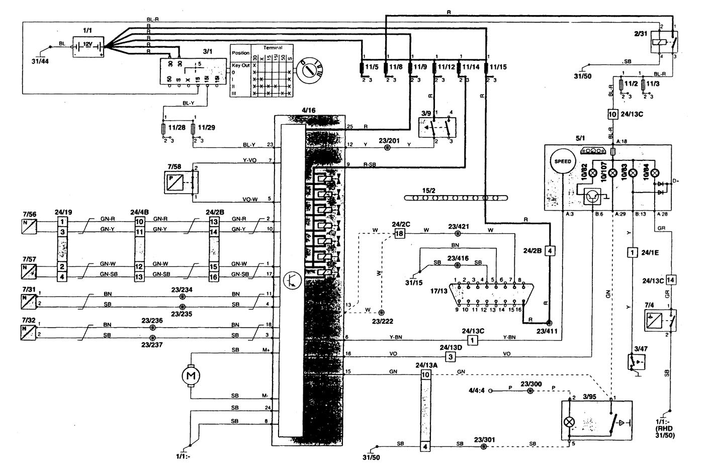 Volvo 850 (1996 - 1997) - wiring diagrams - traction ...