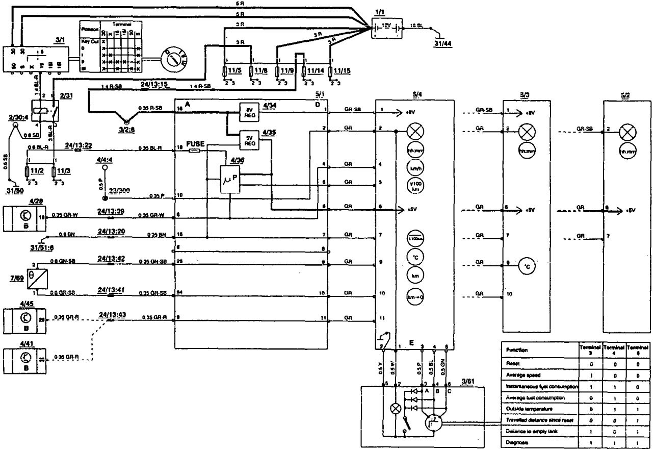 volvo 850  1993  - wiring diagrams