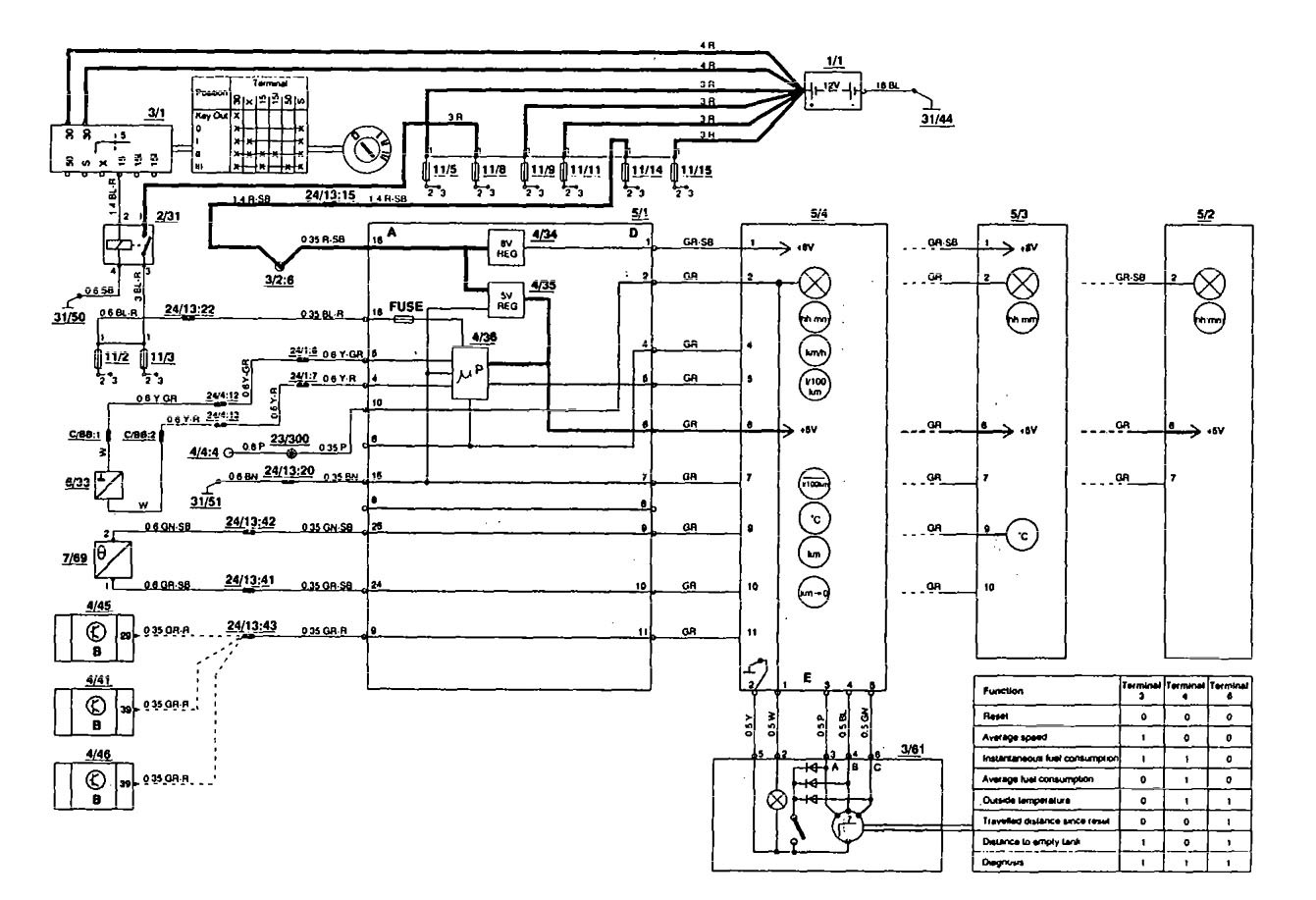 Volvo 850 Car Stereo Wiring Diagram : Volvo wiring diagram master electric motor