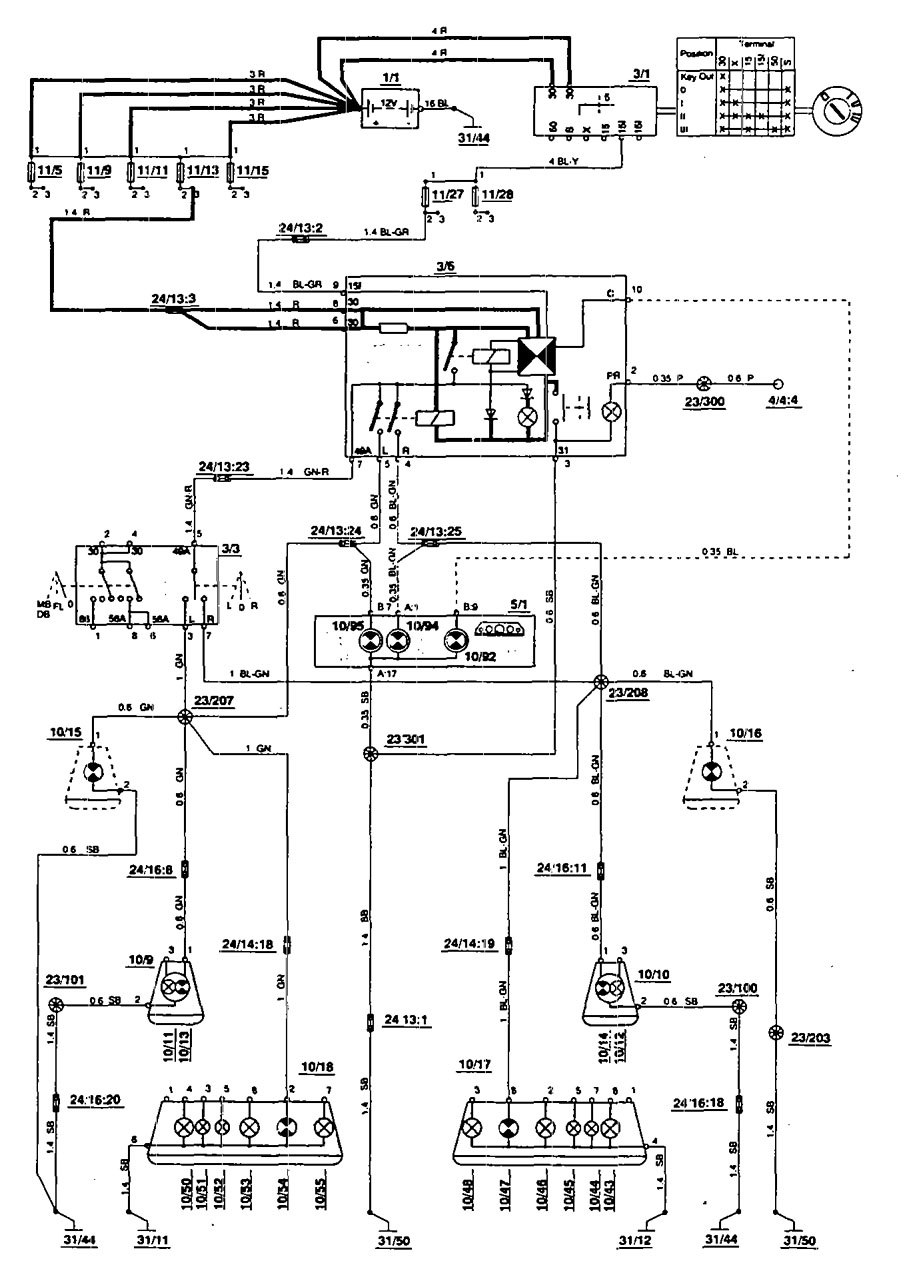 fascinating volvo 850 cluster wiring diagram tail light